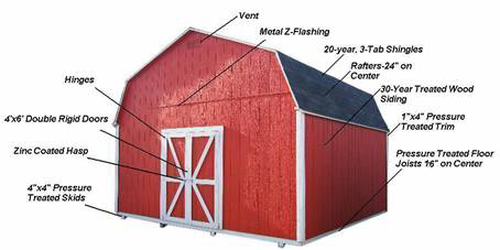 houston gables storage sheds specifications cabins